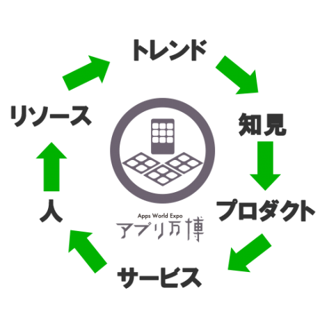 appex-circle