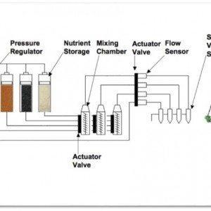 smrc-3d-printer-schematic
