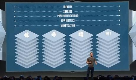Facebook f8 2014レポート:開発者には更なる安定性を、ユーザーにはもっとコントロールを!【@MICKEYTACHIBANA】