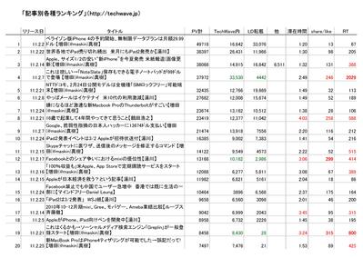 2月の業務報告とFacebook insightの活用【本田】