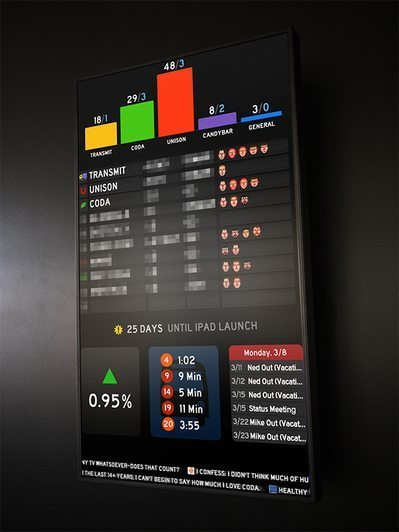 米パニック社、AJAXを駆使し「搭乗案内」のような社内情報共有システムを公開 【増田(maskin)真樹】