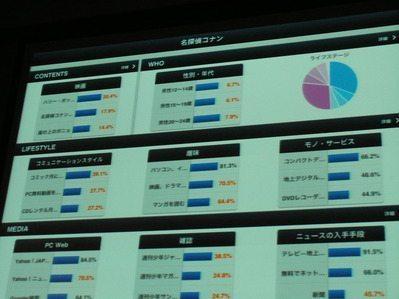 30万円のレポートをiPad版で1万円「メディアコンテンツサーベイ」(#IVS Launch Pad [7/14])
