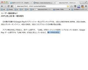 ウェブブラウザを「テキストエディタ」にする方法 【増田 @maskin】