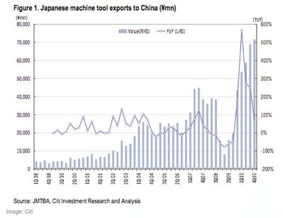Appleが日本経済を救う?という記事【湯川】