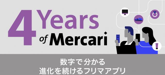 メルカリ4周年、数字で分かるC2Cマーケットの成長