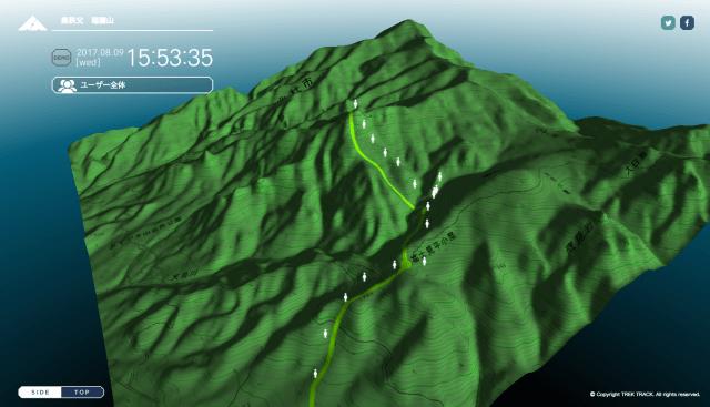 LPWA技術を使った山岳登山専用GPSデバイス「TREK TRACK(トレック トラック)」提供開始