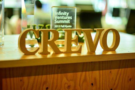 動画制作Crevo社が3.1億円の資金調達、負担を5分の1に圧縮できる動画制作プラットフォーム「Collet(コレット)」に注力