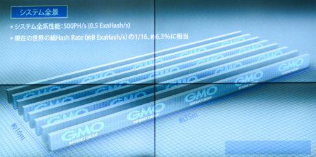 投資総額100億円、GMO「仮想通貨マイニング事業」の全貌が明らかに