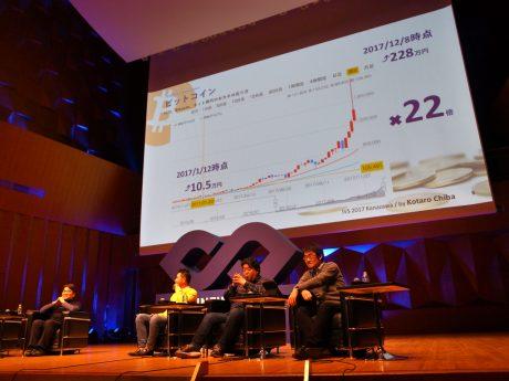 ビットコイン一年後の値段は?キーマンらが予想 #ivs17f