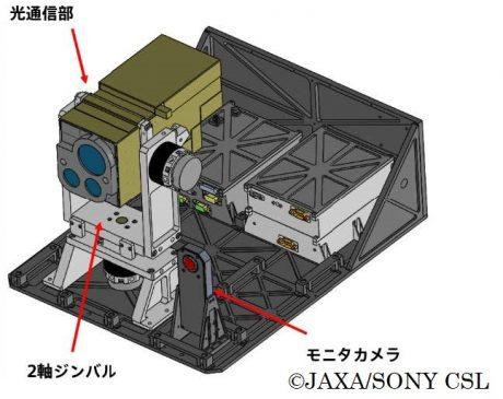 JAXAとソニーCSLが「きぼう」で長距離光通信を実証へ