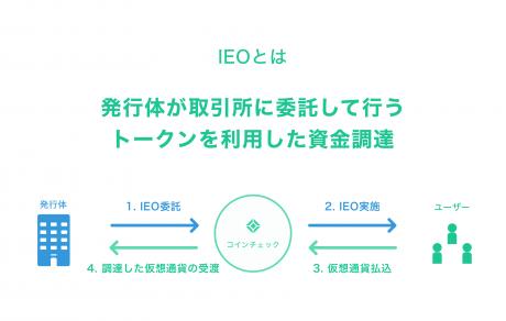 コインチェックが新規事業で「IEO」、ユーティリティ・トークンによる資金調達支援を検討開始