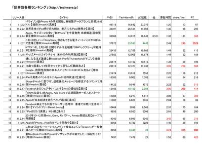 PV_ranking_feb